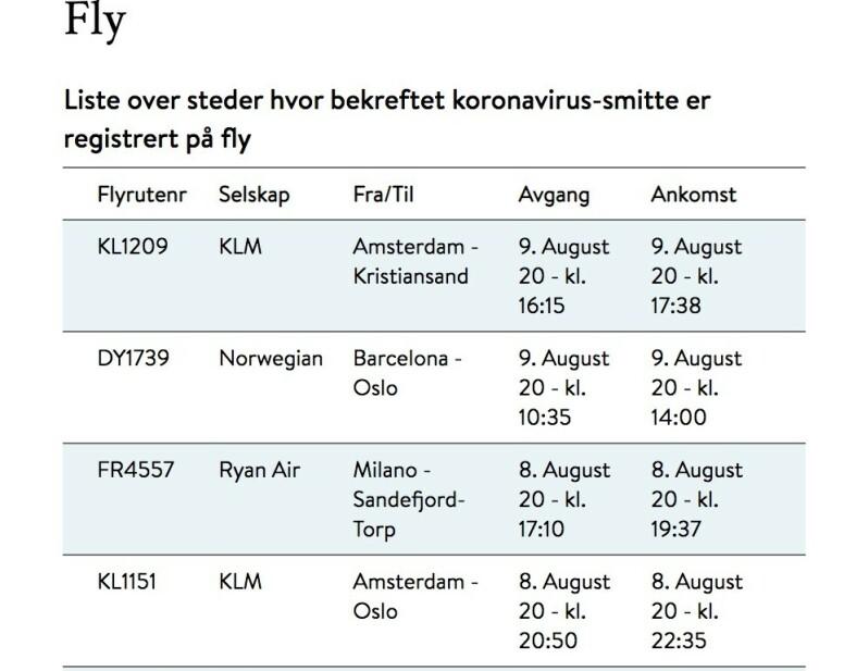SMITTE-LISTER: Slik ser smitte-listene til FHI ut. Foreløpig er det kun listet avganger for fly og skip, ikke tog eller buss. Skrjermdump: FHI.no