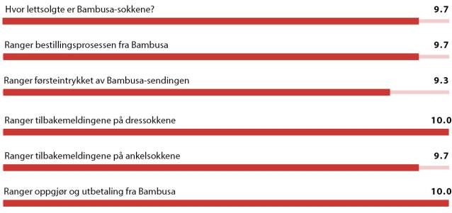 Er dette Norges mest lønnsomme dugnad?