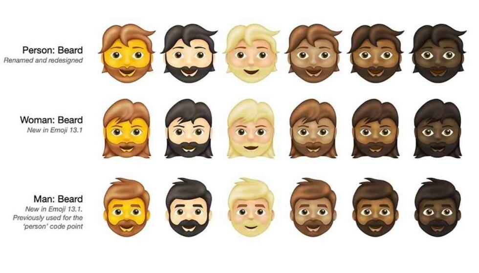 Emojiene som oppsummerer 2020
