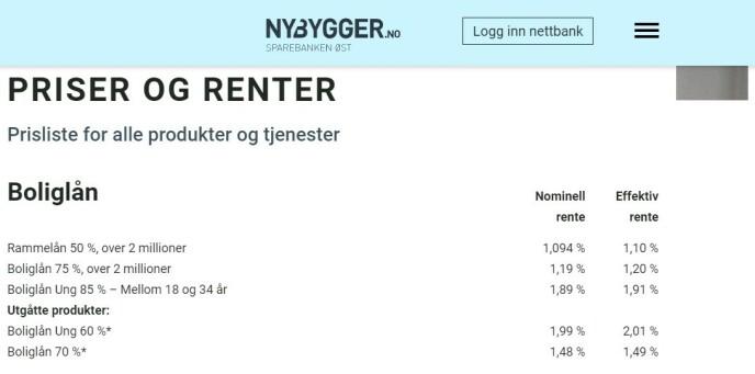 STOR RENTEFORSKJELL: De med lave lån må betale høyere rente enn de med høye lån hos Nybygger.no, og dette er slett ikke unikt. Foto: Skjermdump
