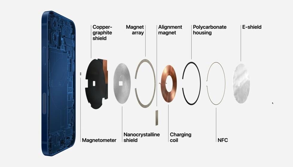MANGE LAG: Apples nye MagSafe-løsning består av en rekke ulike lag for å koble til trådløst utstyr. Det ytterste E-shield-laget skal sørge for trygg trådløs lading på opptil 15 watt. Foto: Apple