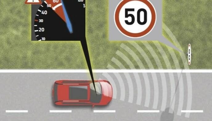 LESER SKILTENE: Et kamera i bilen leser skiltene, og fartsholderen sørger for at bilen automatisk tilpasser seg riktig hastighet. Ill: ETSC