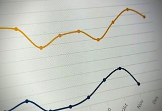 Historisk lave strømpriser