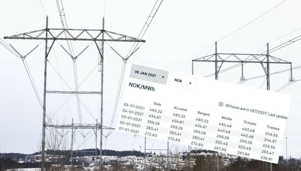 DEN NYE NORMALEN: Som du ser, gikk spotprisen ganske mye opp første mandagen i januar i Sør- og Midt-Norge, mens i Nord-Norge var det faktisk en nedgang. Energi Norge melder at strømprisene blir høyere i år enn i fjor. Foto: NTB Scanpix/skjermdump