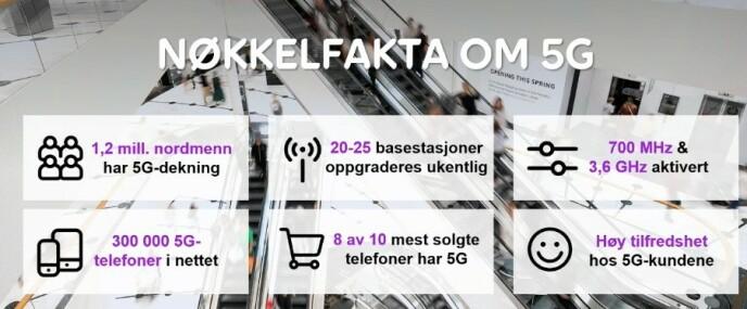 Disse stedene får 5G i år