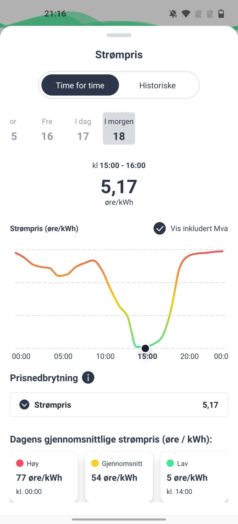 I en kort periode i ettermiddag er strømmen billigere enn vanlig.