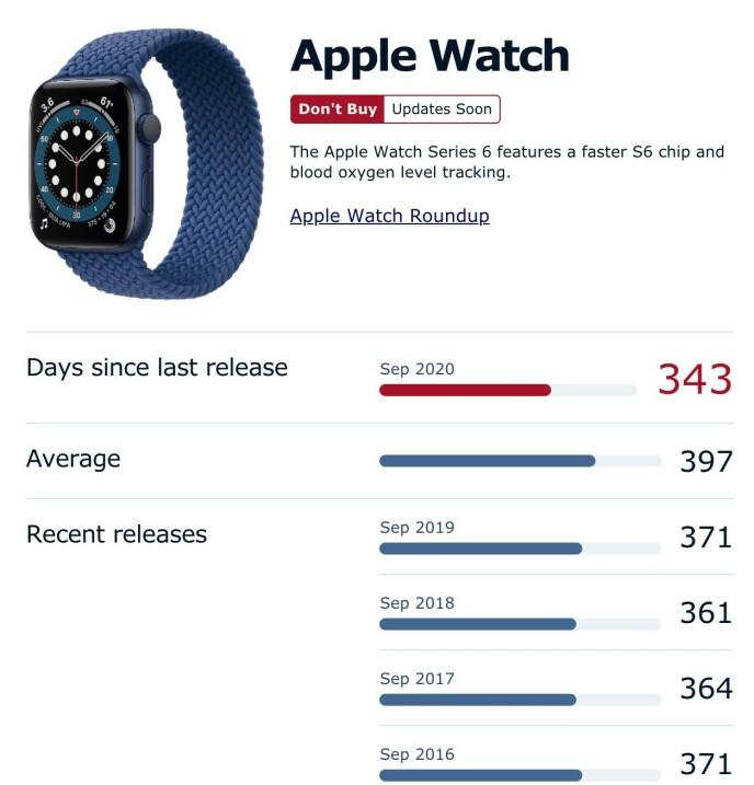Non comprare un iPhone ora!